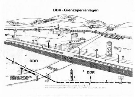 Informationsblätter mit dieser schematischen Darstellung wurden am gesamten Verlauf der innerdeutschen Grenze verteilt. - taken from href=